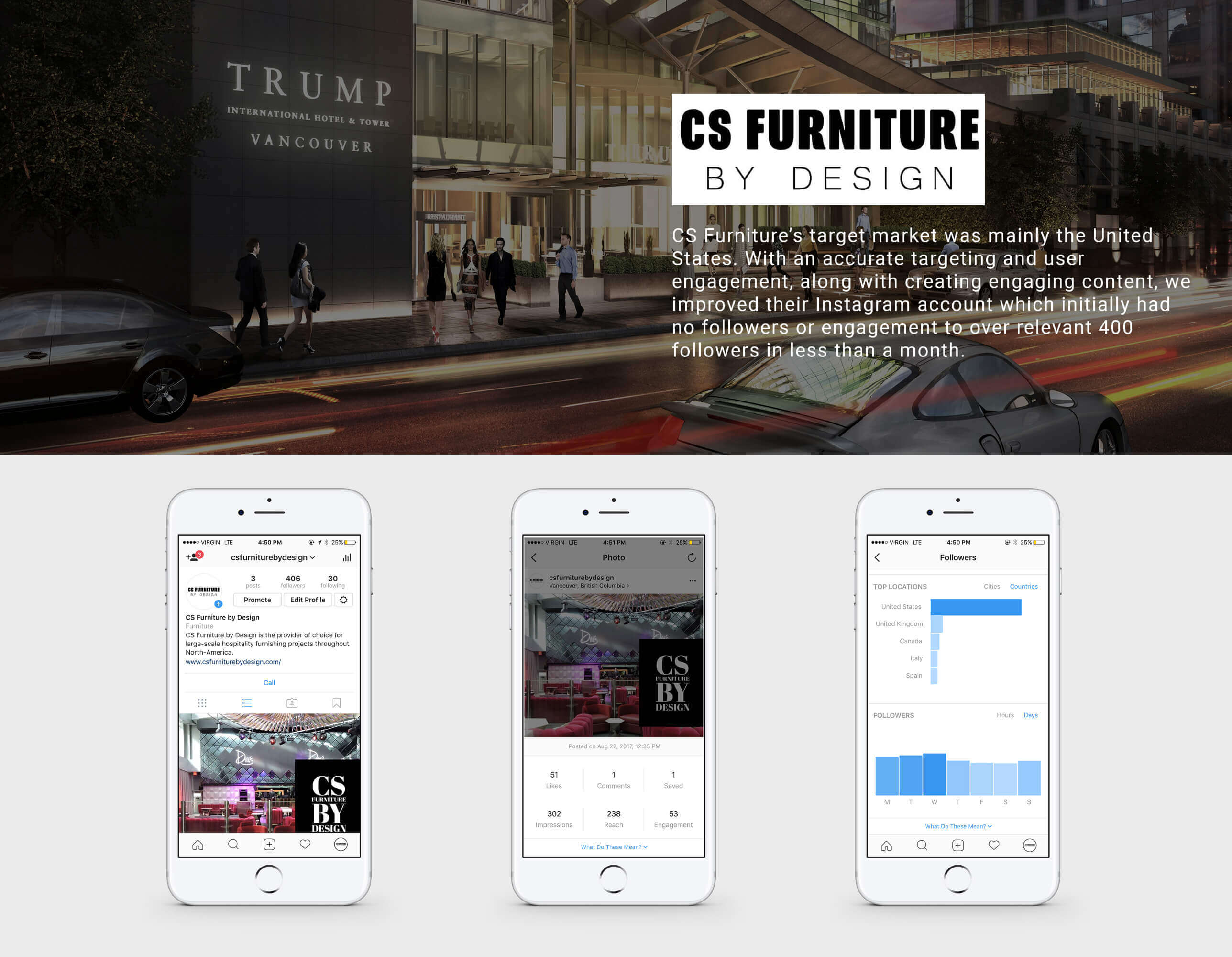 Instagram Growth CS Furniture